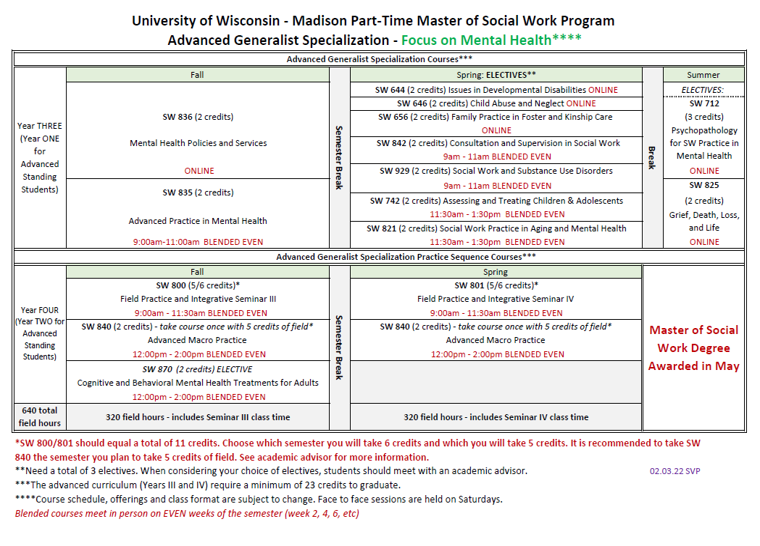 Uw Madison Academic Calendar 2020-2021 Part Time Master of Social Work Program (MSW) – School of Social